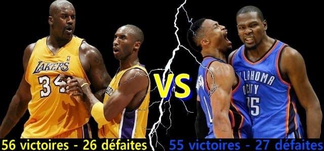 a85df5874c1f Lakers 2001 Vs Thunder 2016